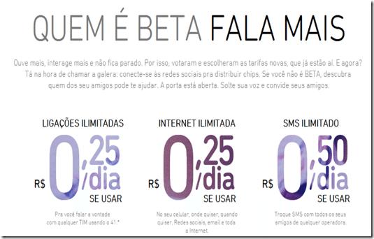 TIM-BETA-2012
